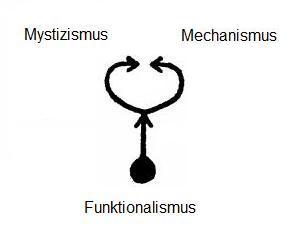 MechMys