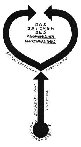 symbolbesch