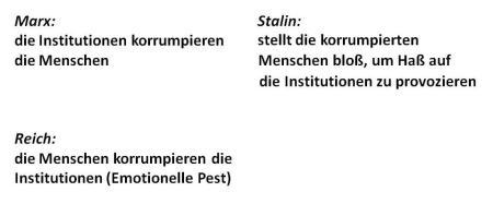 MarxStalinReich