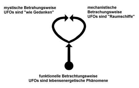 UFOsfunkmyme