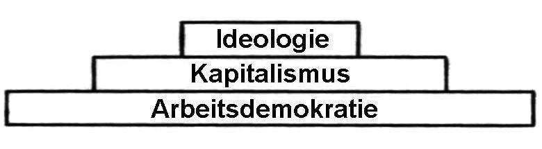Ostlebengorda