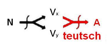 Gleichung9xy